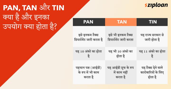 पैन कार्ड, TAN और TIN नंबर क्या होता है?