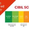 why important cibil score for loan
