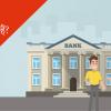 बैंक गारंटी क्या है