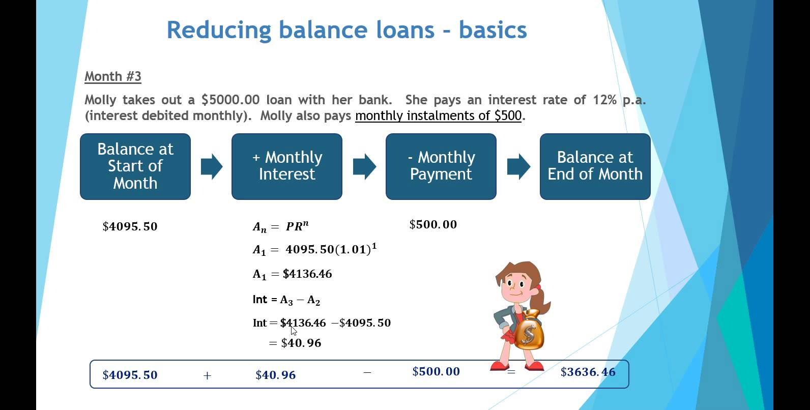 calculating loan interest