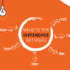 Difference between PAN, VAT, TIN, TAN, DSC and DIN