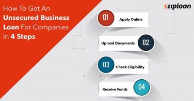How-to-Get-an-Unsecured-Business-Loan-for-Companies-in-4-Steps
