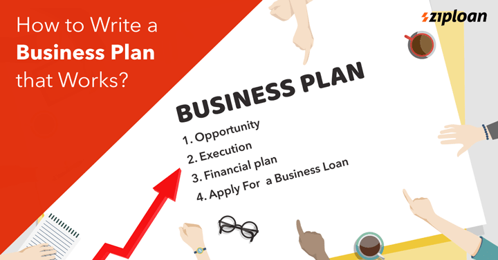 How-to-Write-a-Business-Plan-that-Works